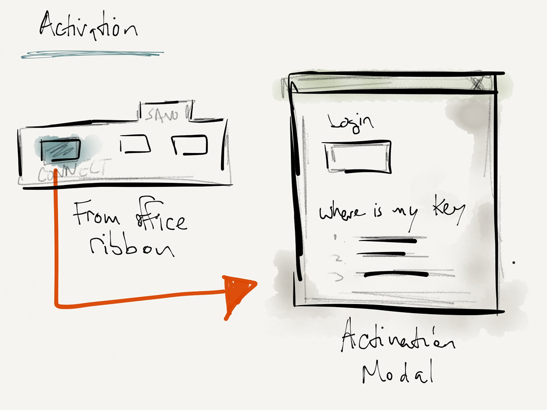 Office Plugin Activation Sketch
